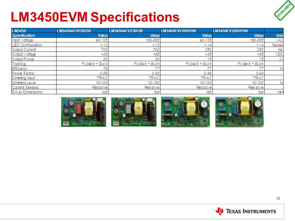 LM3450EVM Specifications