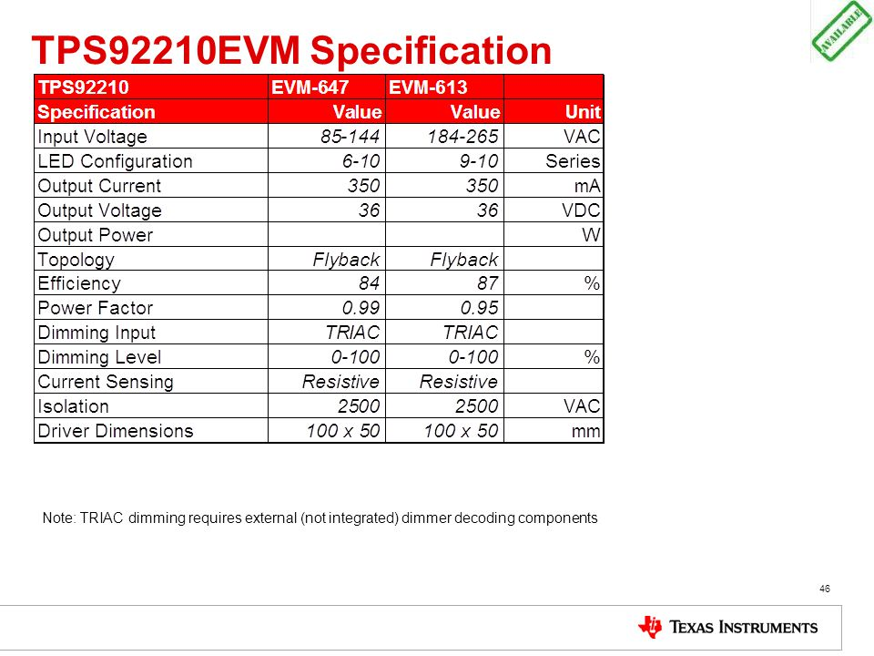 TPS92210EVM Specification Note: TRIAC dimming requires external (not integrated) dimmer decoding components.