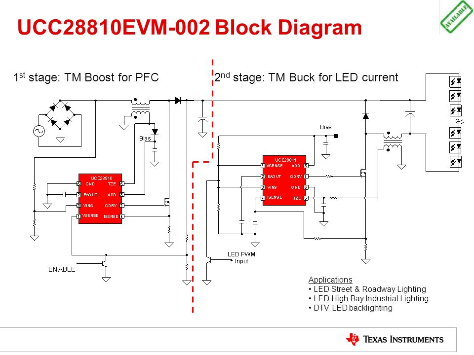 UCC28810EVM-002 Block Diagram 1st stage: TM Boost for PFC