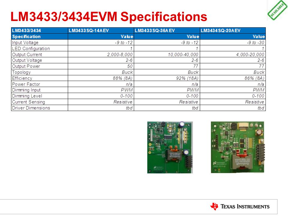 LM3433/3434EVM Specifications