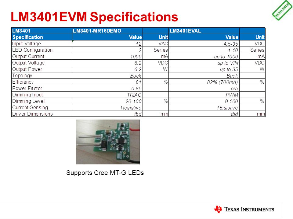 LM3401EVM Specifications Supports Cree MT-G LEDs