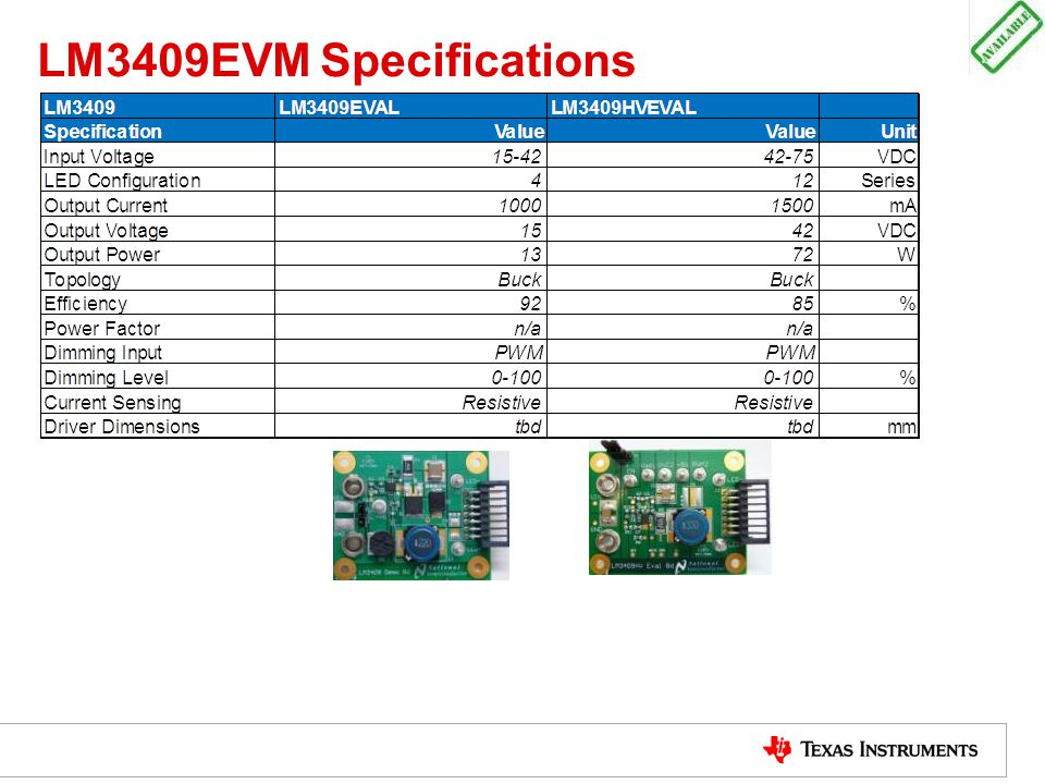 LM3409EVM Specifications