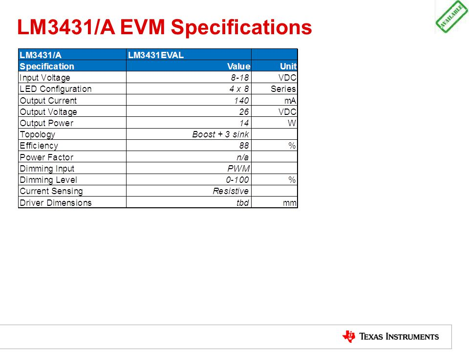 LM3431/A EVM Specifications