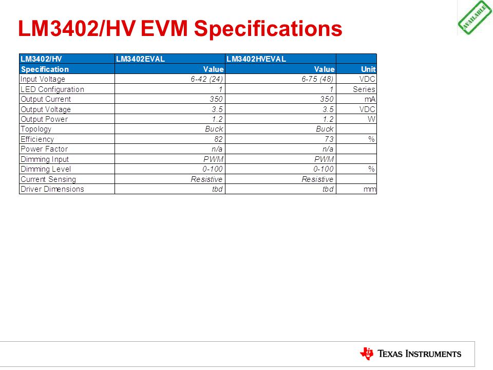 LM3402/HV EVM Specifications