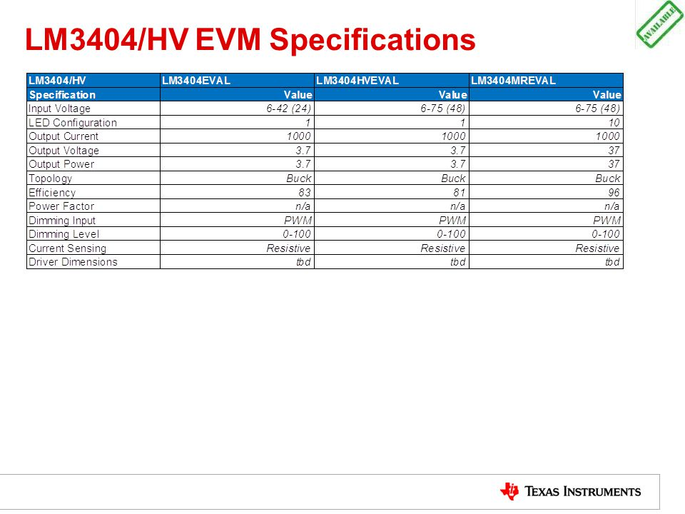 LM3404/HV EVM Specifications