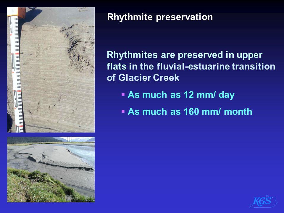 Rhythmite preservation