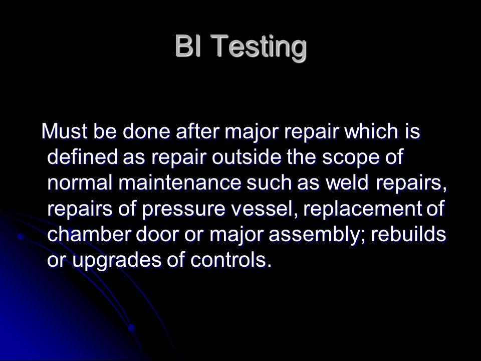 BI Testing