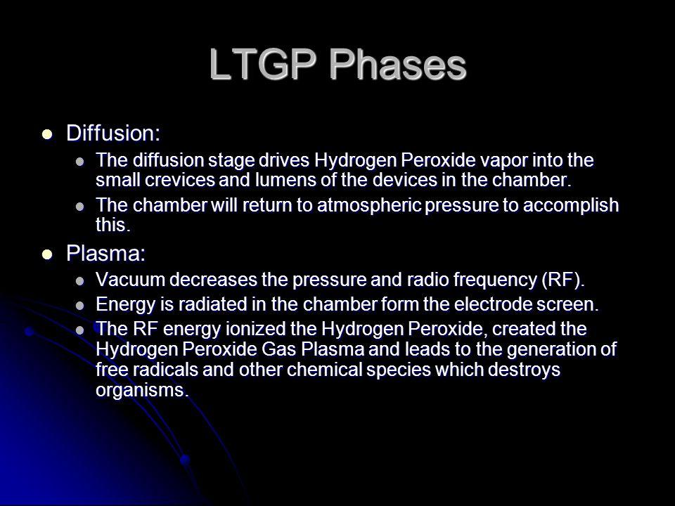 LTGP Phases Diffusion: Plasma: