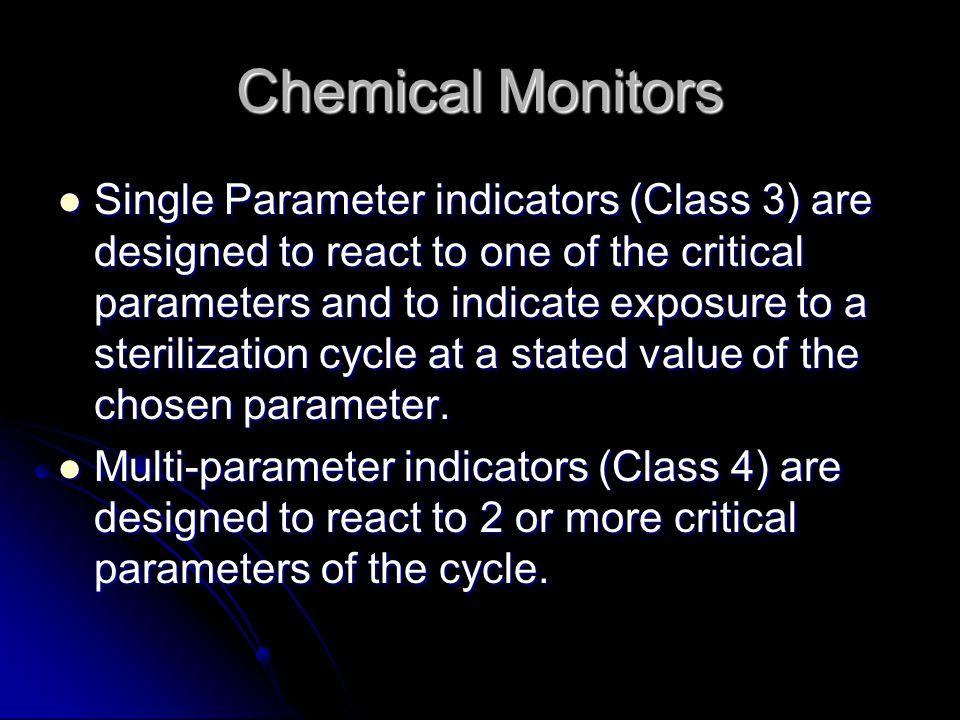 Chemical Monitors