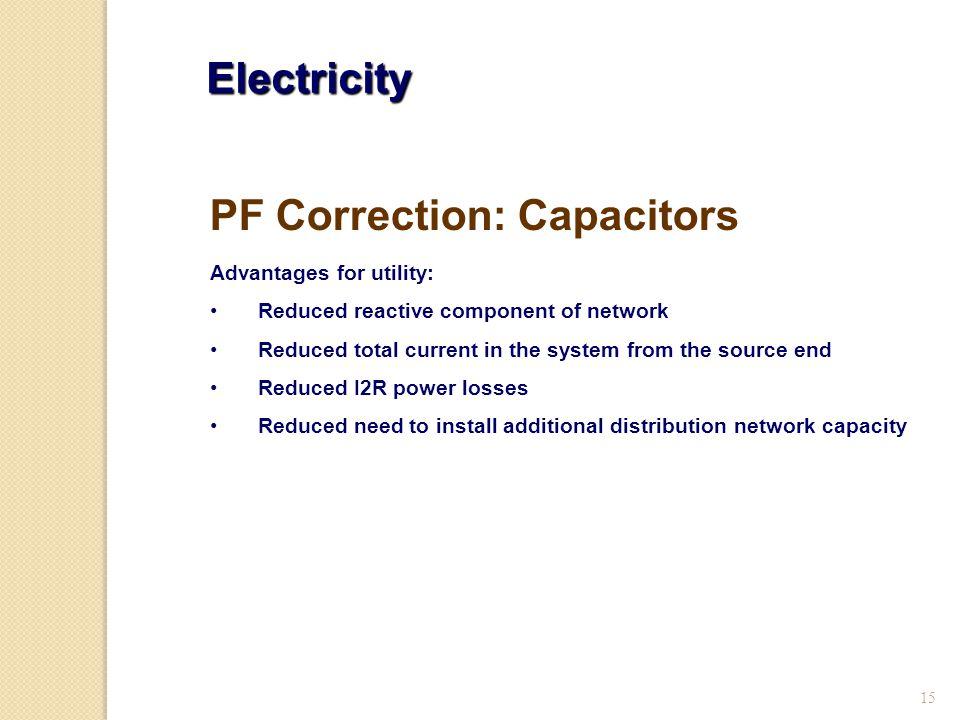 PF Correction: Capacitors