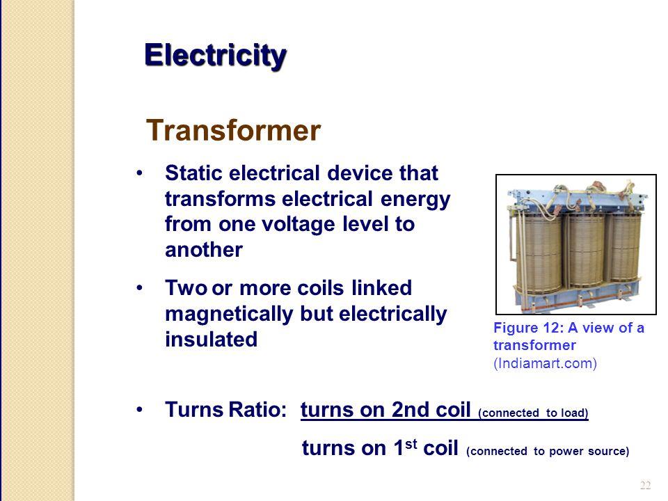 Electricity Transformer