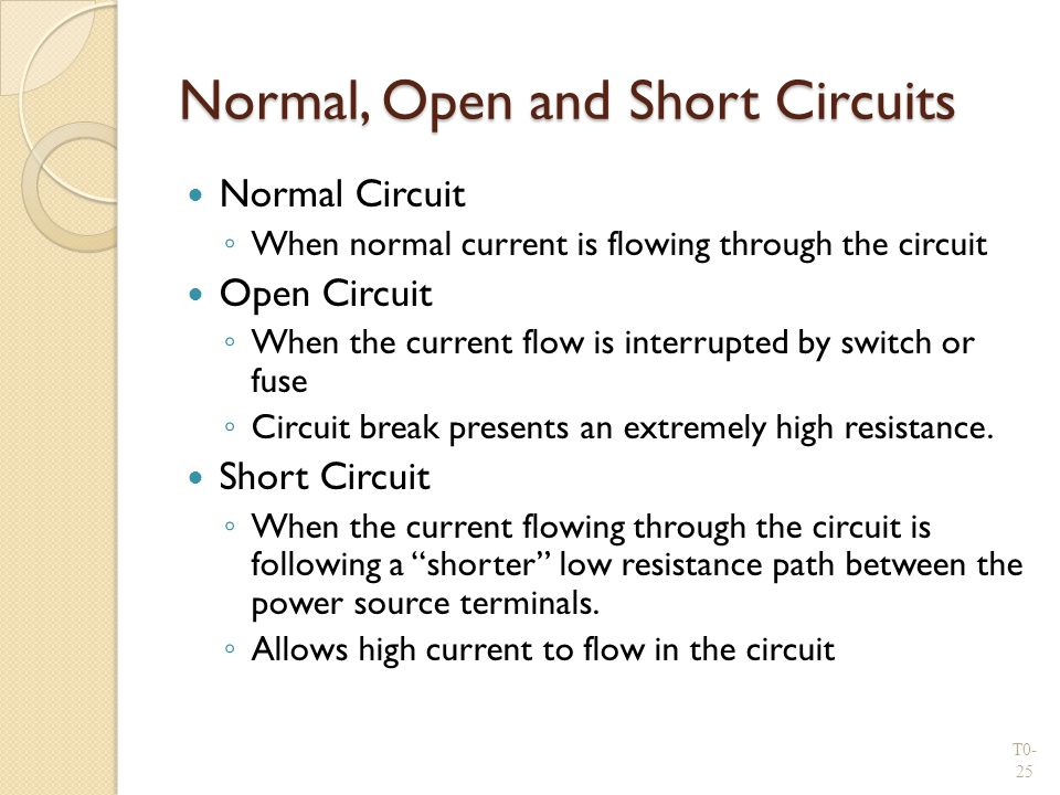 Normal, Open and Short Circuits