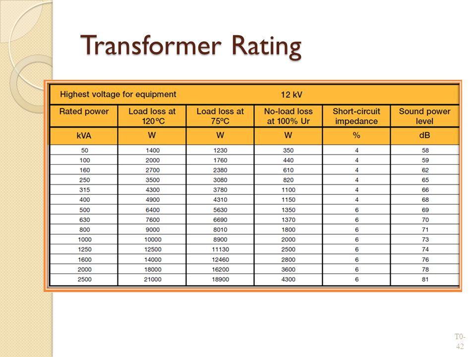 Transformer Rating