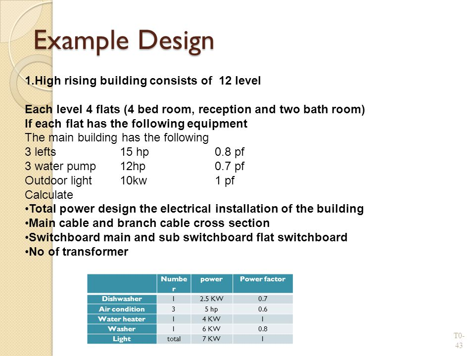 Example Design High rising building consists of 12 level