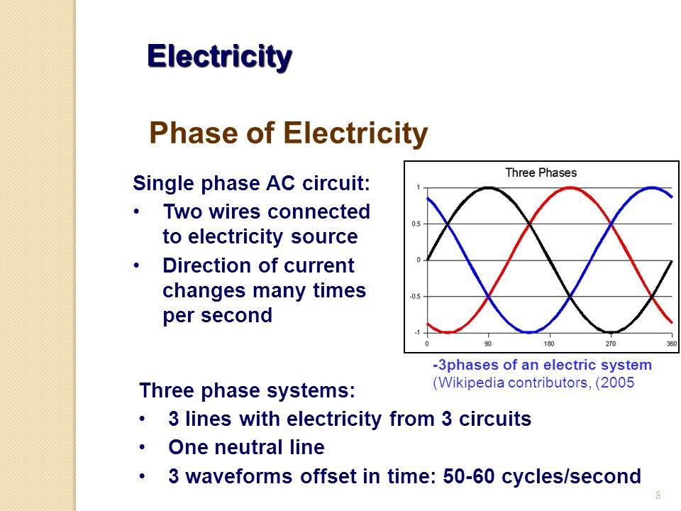 Electricity Phase of Electricity Single phase AC circuit:
