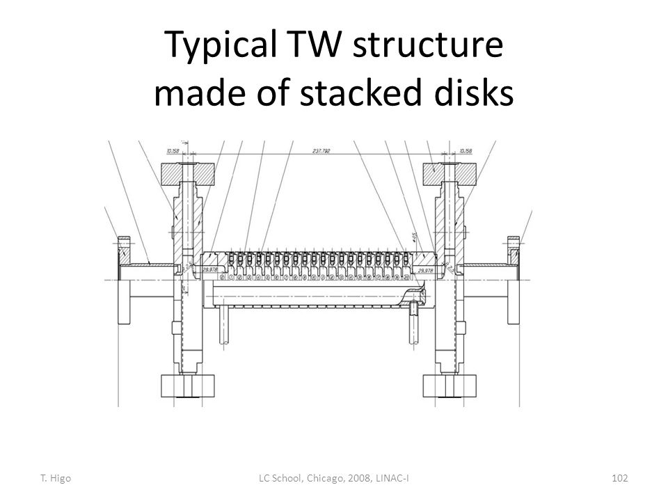 Typical TW structure made of stacked disks