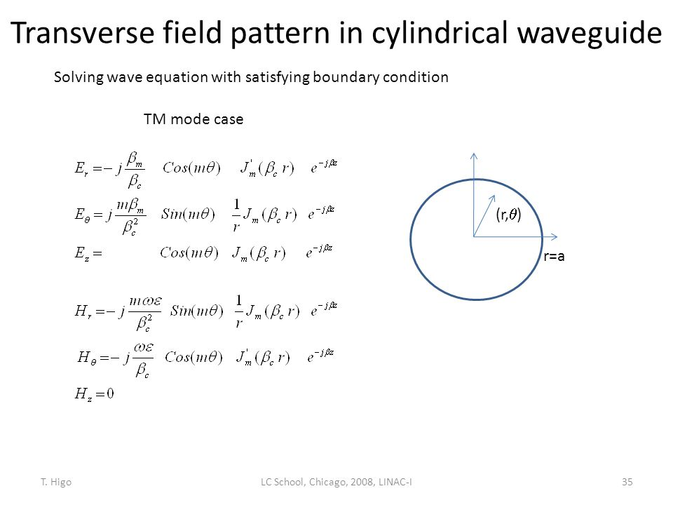 Transverse field pattern in cylindrical waveguide