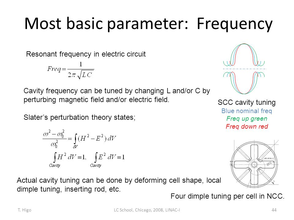 Most basic parameter: Frequency