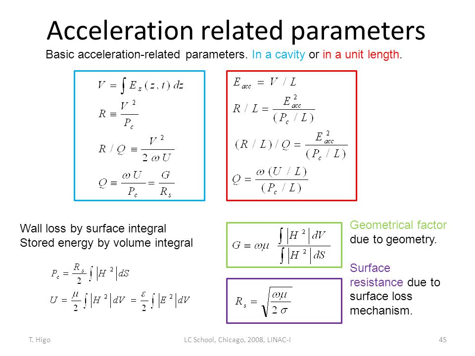 Acceleration related parameters
