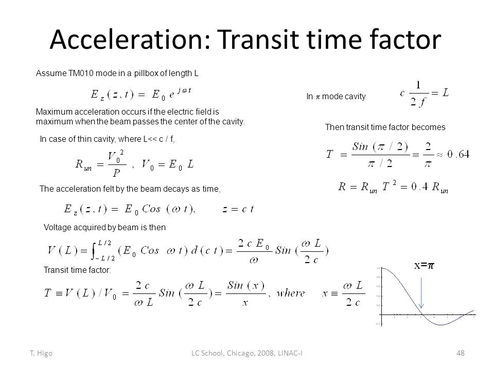 Acceleration: Transit time factor