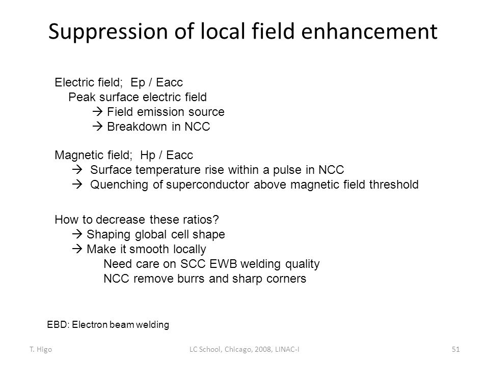 Suppression of local field enhancement
