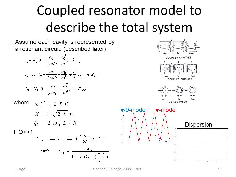Coupled resonator model to describe the total system