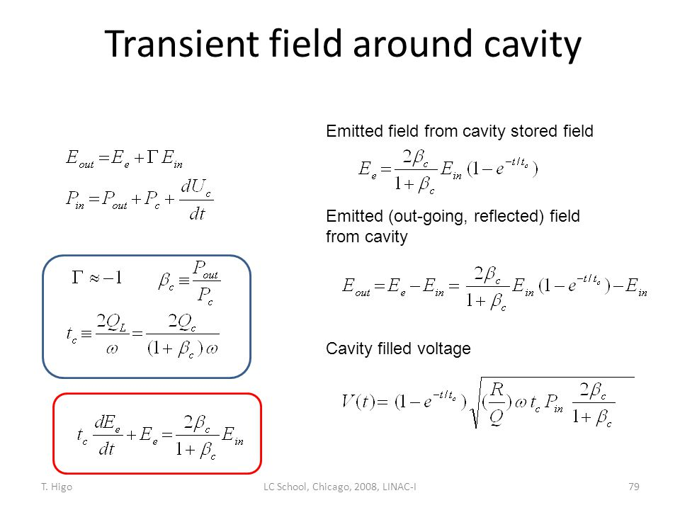 Transient field around cavity