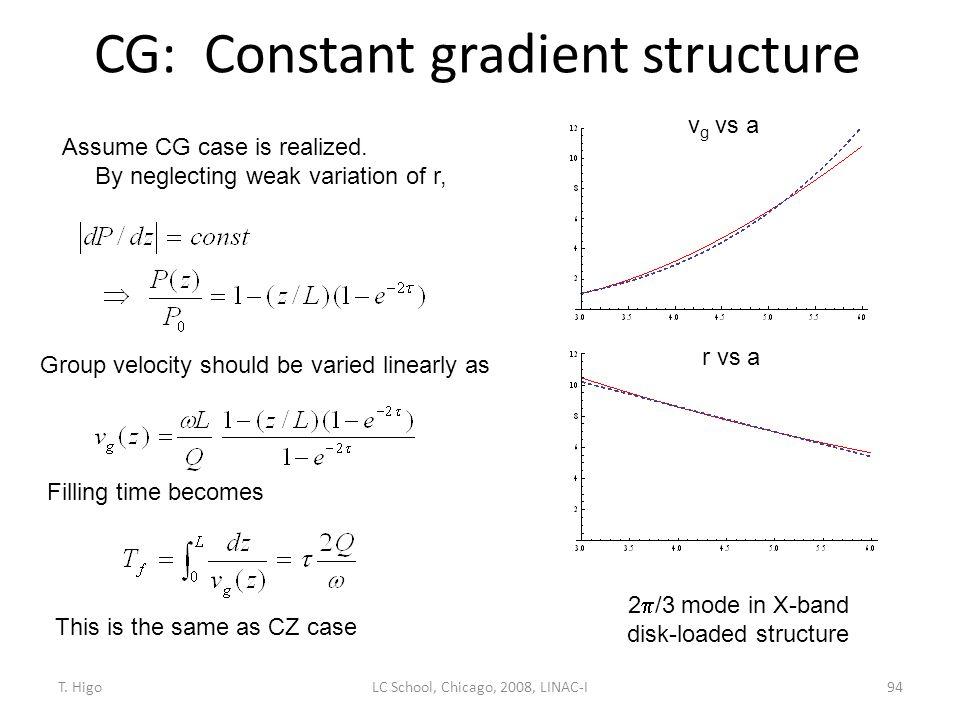 CG: Constant gradient structure
