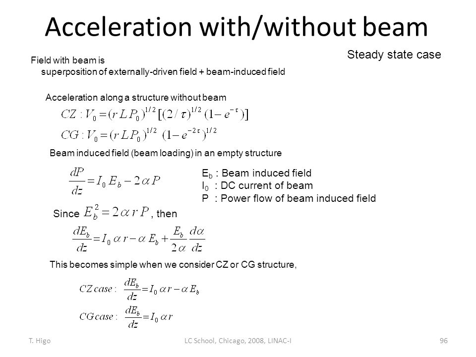 Acceleration with/without beam
