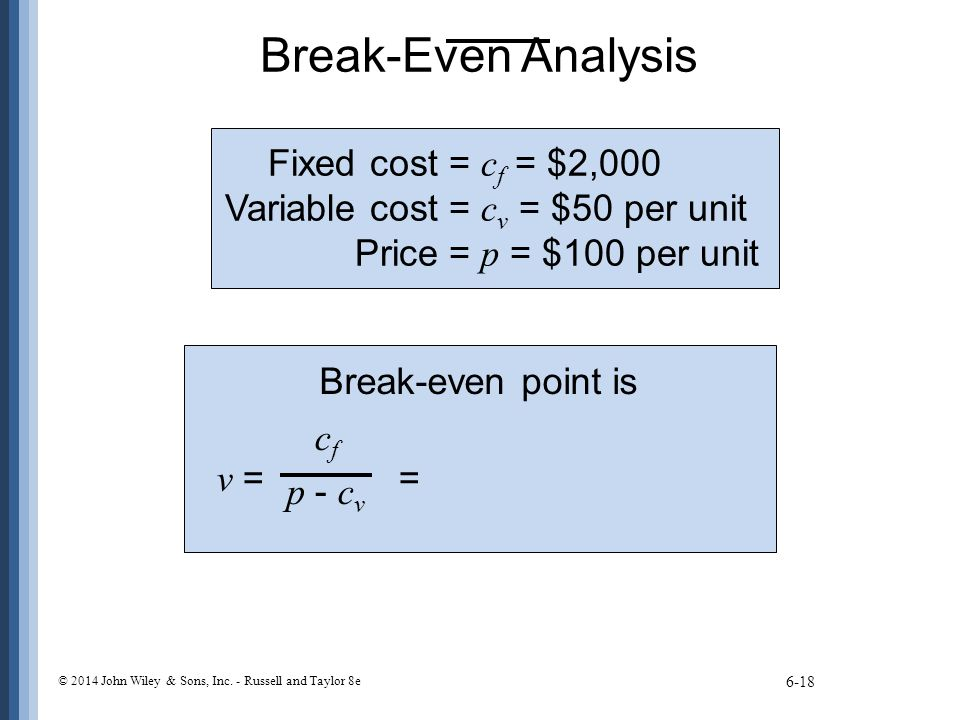 Break-Even Analysis Fixed cost = cf = $2,000