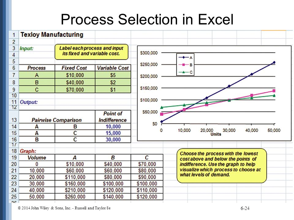 Process Selection in Excel