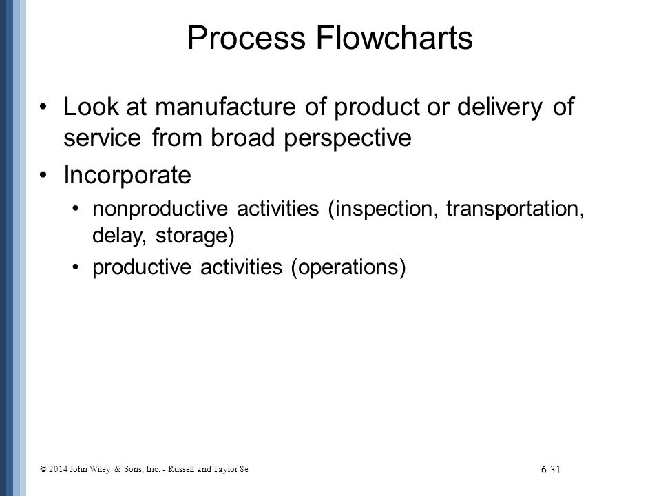 Process Flowcharts Look at manufacture of product or delivery of service from broad perspective. Incorporate.
