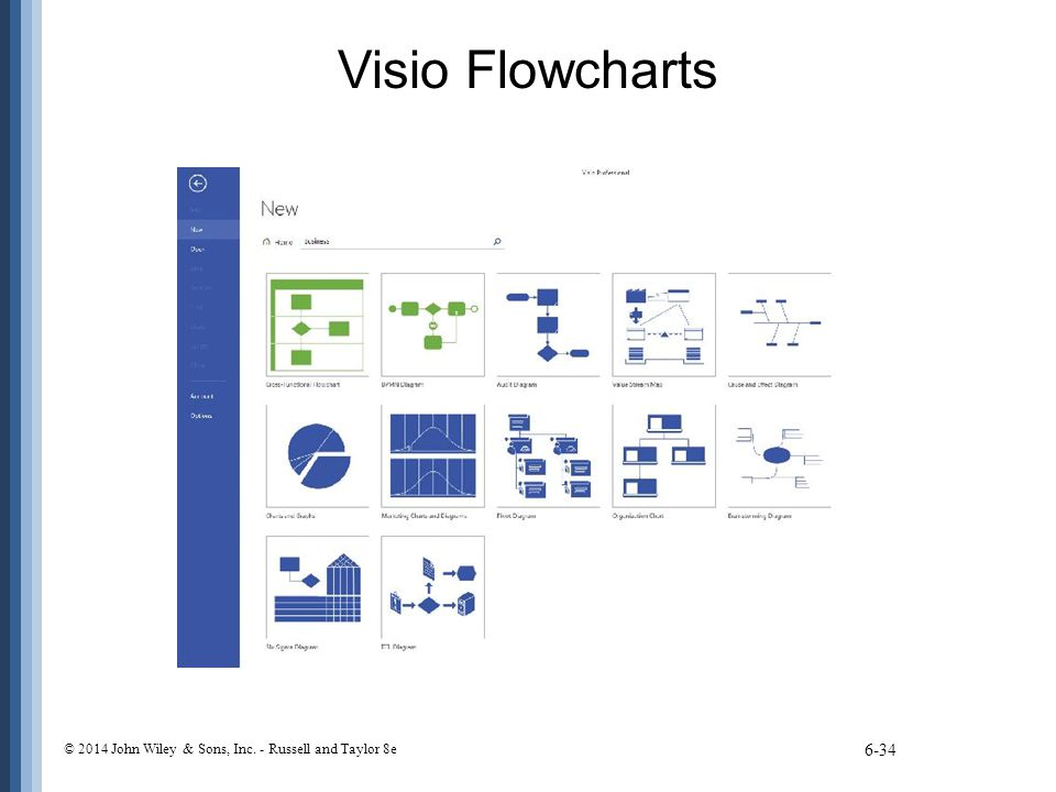 Visio Flowcharts © 2014 John Wiley & Sons, Inc. - Russell and Taylor 8e