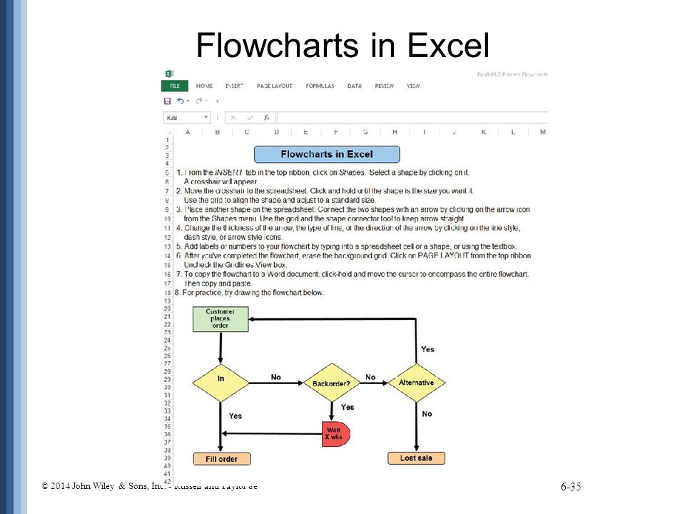 Flowcharts in Excel © 2014 John Wiley & Sons, Inc. - Russell and Taylor 8e