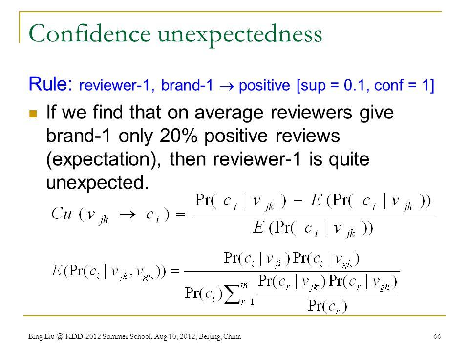 Confidence unexpectedness