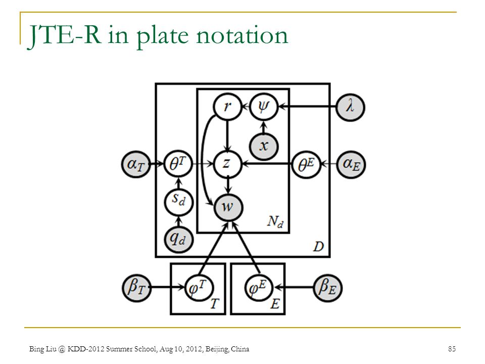 JTE-R in plate notation