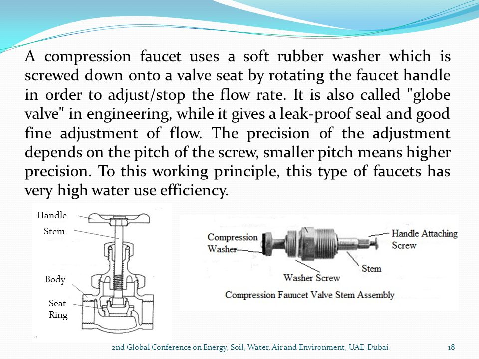 A compression faucet uses a soft rubber washer which is screwed down onto a valve seat by rotating the faucet handle in order to adjust/stop the flow rate. It is also called globe valve in engineering, while it gives a leak-proof seal and good fine adjustment of flow. The precision of the adjustment depends on the pitch of the screw, smaller pitch means higher precision. To this working principle, this type of faucets has very high water use efficiency.