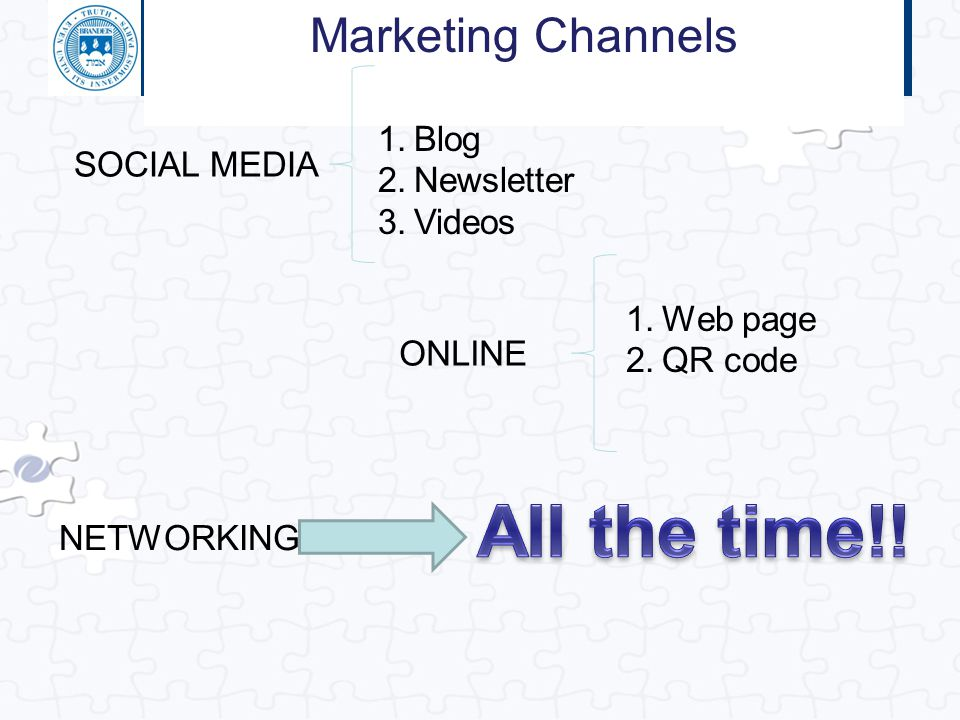 All the time!! Marketing Channels Blog Newsletter SOCIAL MEDIA Videos