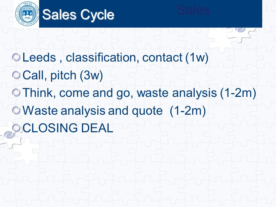 Sales Cycle Sales Leeds , classification, contact (1w)