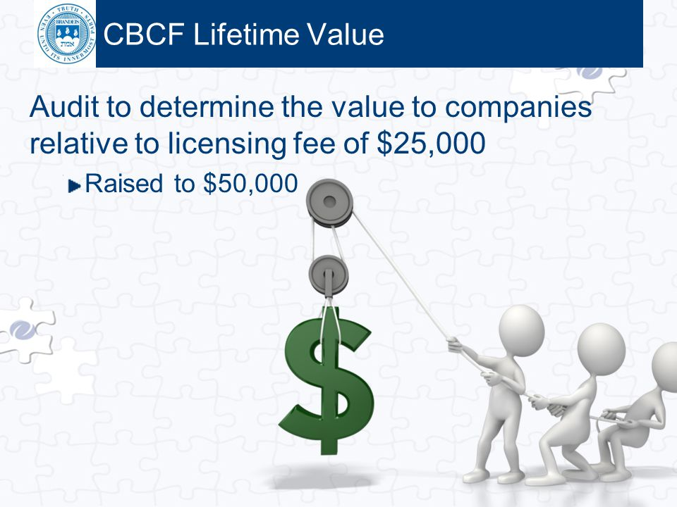 CBCF Lifetime Value Audit to determine the value to companies relative to licensing fee of $25,000.