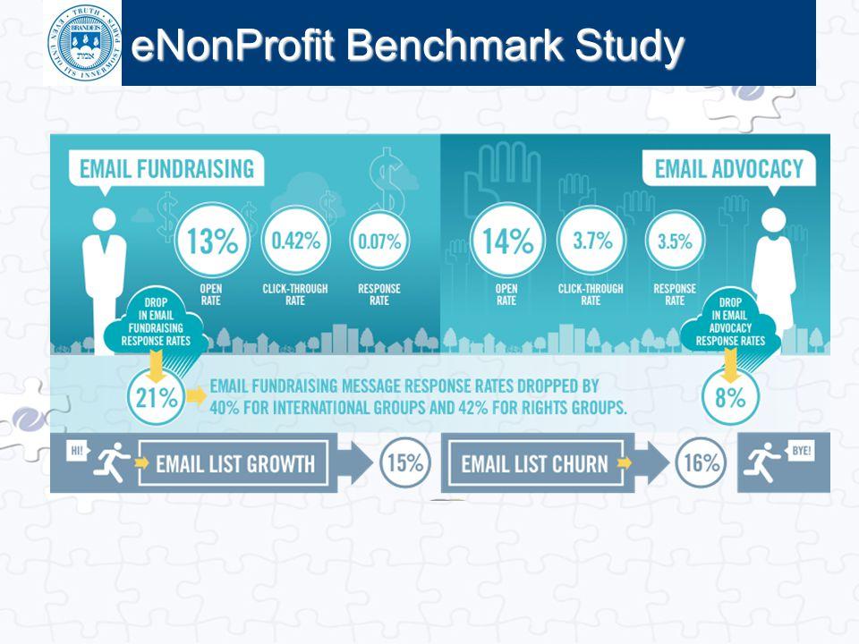 eNonProfit Benchmark Study