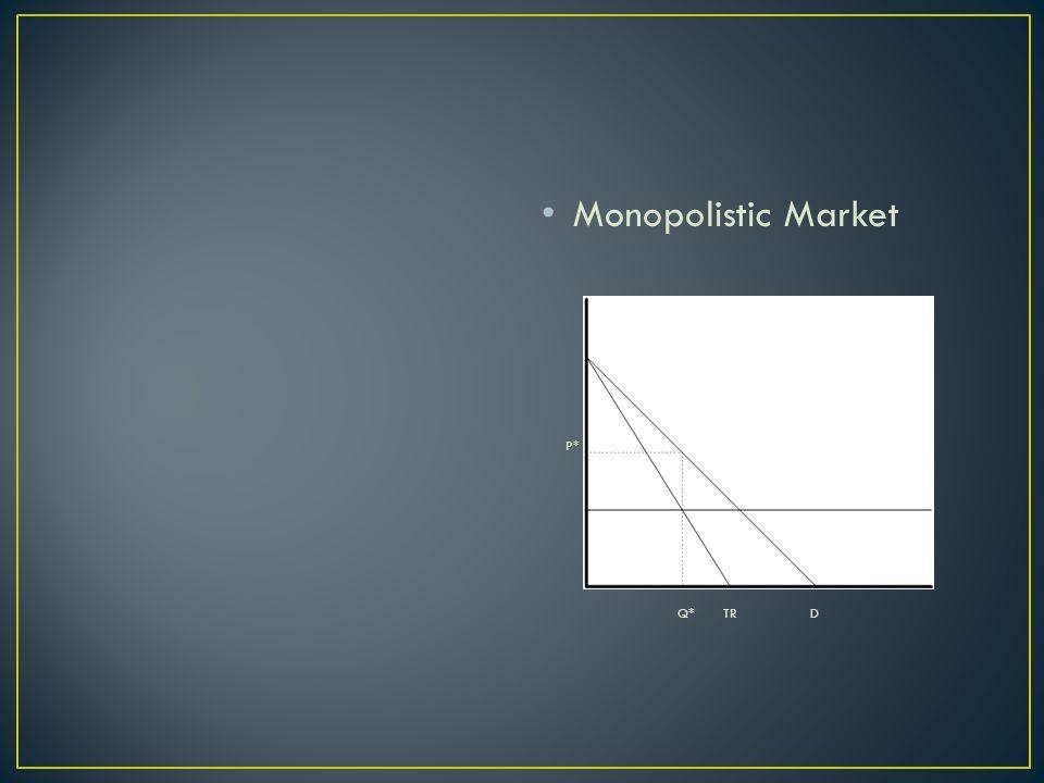 Monopolistic Market P* Q* TR D