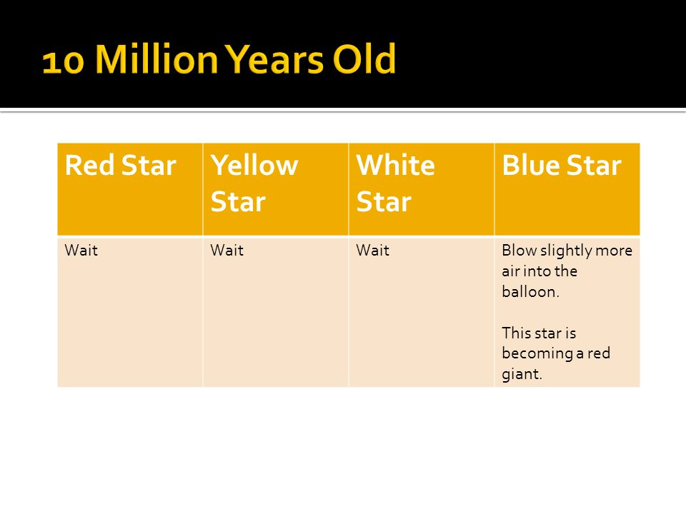 10 Million Years Old Red Star Yellow Star White Star Blue Star Wait