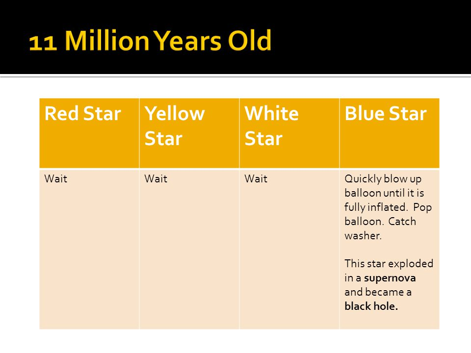 11 Million Years Old Red Star Yellow Star White Star Blue Star Wait