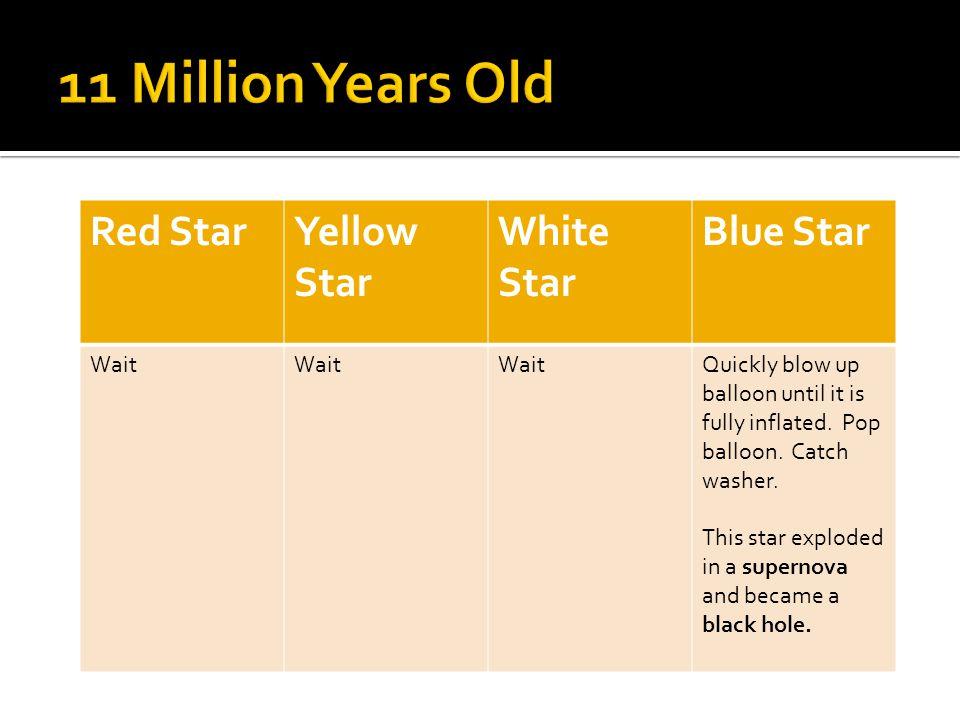 11 Million Years Old Red Star Yellow Star White Star Blue Star Wait