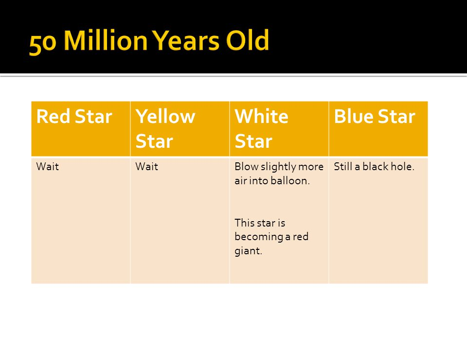 50 Million Years Old Red Star Yellow Star White Star Blue Star Wait