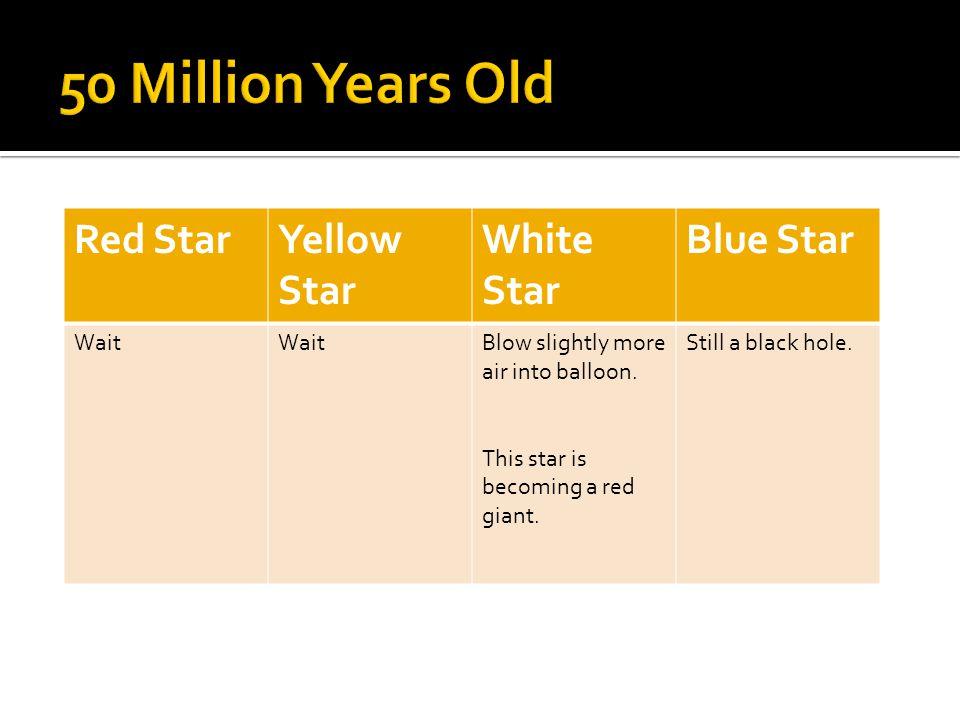 50 Million Years Old Red Star Yellow Star White Star Blue Star Wait