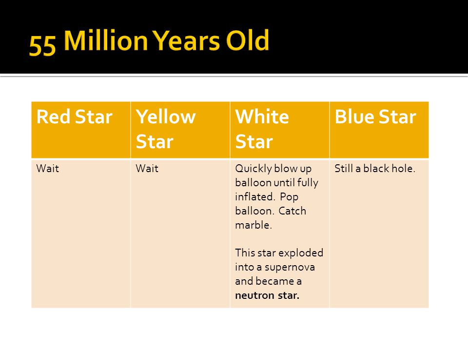 55 Million Years Old Red Star Yellow Star White Star Blue Star Wait