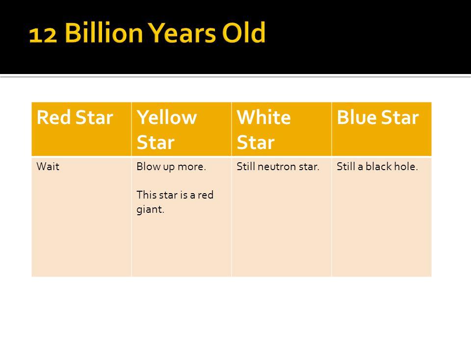 12 Billion Years Old Red Star Yellow Star White Star Blue Star Wait