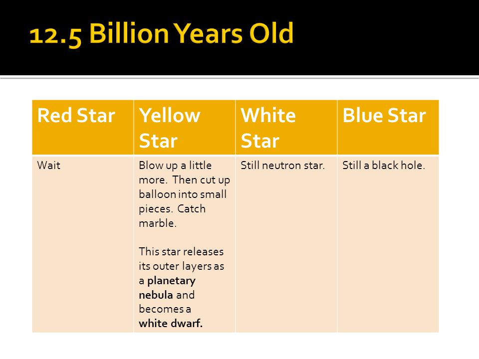 12.5 Billion Years Old Red Star Yellow Star White Star Blue Star Wait